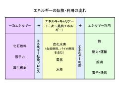 Synergisticfiguretable1