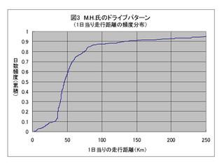 Mhfig3_2