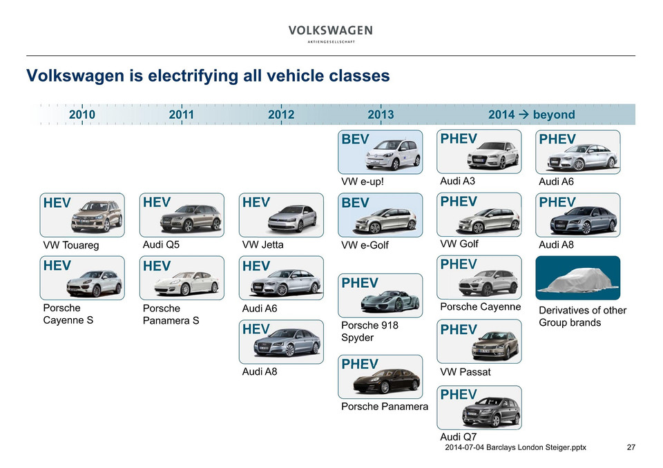 Future_mobility_volkswagen_p27s