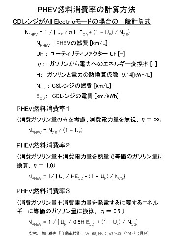 Variouscalculationmethodphev1
