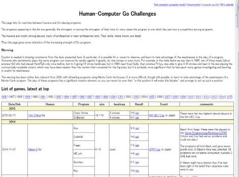 Humancomputerchallenge
